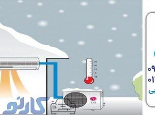 قیمت سیستم سرمایشی و گرمایشی در آمل و محمودآباد |سیستم تهویه مطبوع مطلق